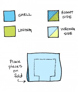 Fabric Layout for Cutting